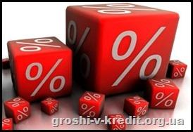 Дострокове розірвання: як банки перераховують відсотки?