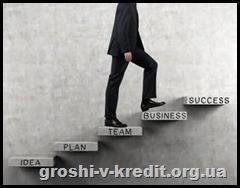 10 питань, про ведення бізнесу за кордоном