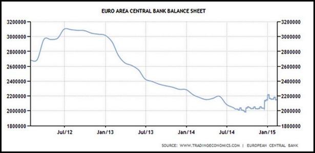 Чому дешевшає євро і чим це закінчиться