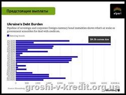 Українська економіка: дефолт можливий?