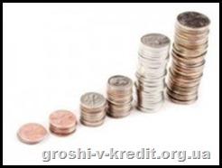 Розрахунок пені платежів за ставкою рефінансування