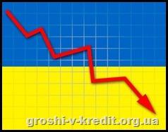 Думки рейтингових агентств по Україні та її банках.